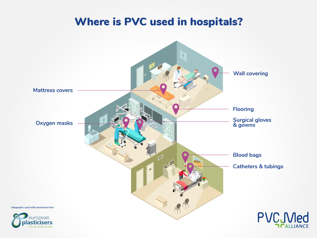 Where is PVC used in hospitals_1024x768